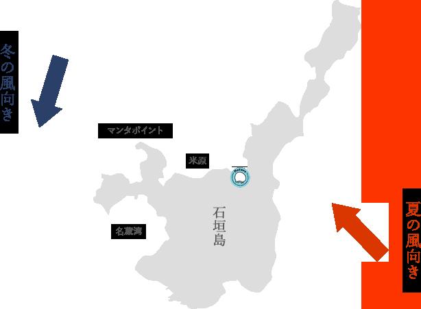 石垣島の風向き(ダイビングポイント)